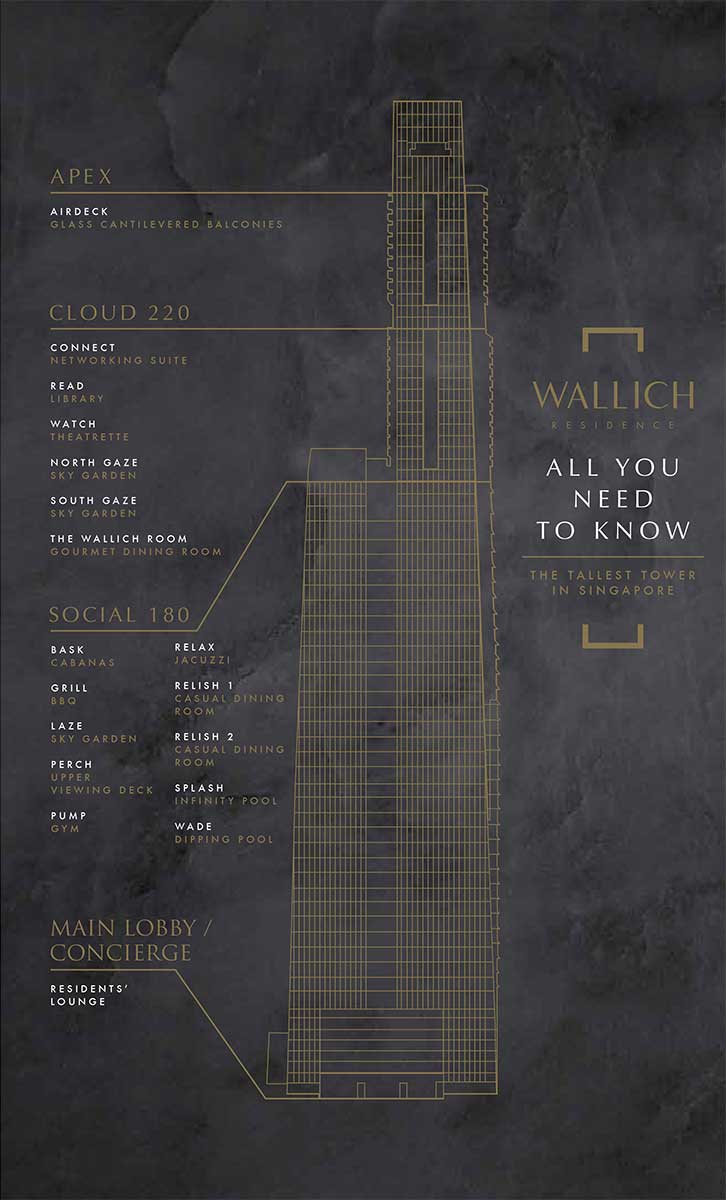 Wallich Residence - Tallest tower in Singapore